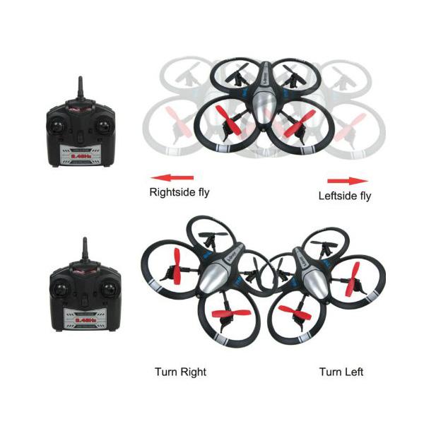 Einsteiger Quadrocopter Steuerung