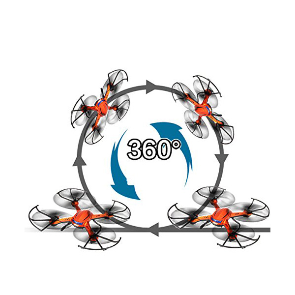 360° Looping Funktion