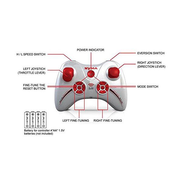 syma x12 mini quadrocopter led beleuchtung testflug. Black Bedroom Furniture Sets. Home Design Ideas